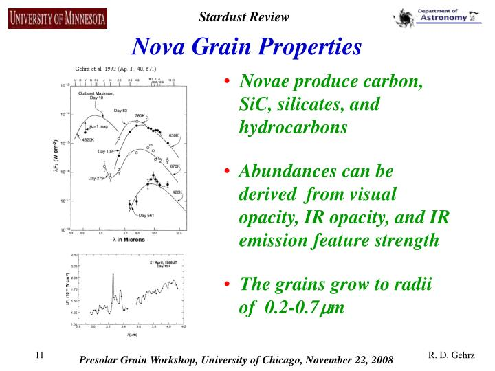 Nova Grain Properties