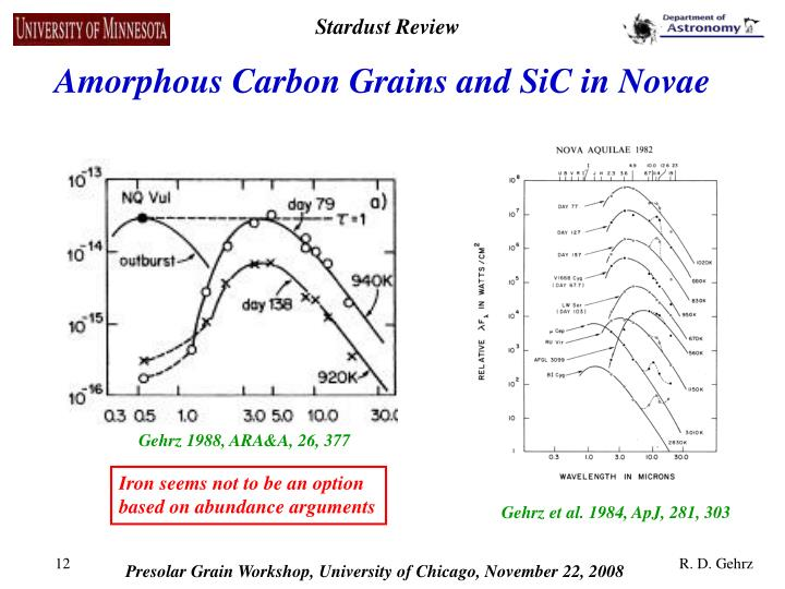 Amorphous Carbon Grains and SiC in Novae