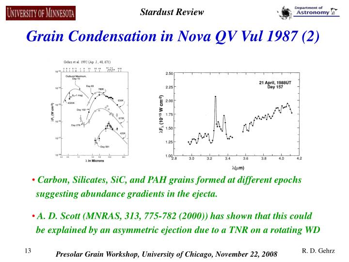 Grain Condensation in Nova QV Vul 1987 (2)
