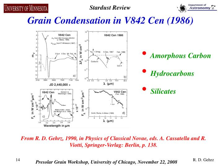 Grain Condensation in V842 Cen (1986)