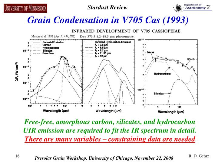 Grain Condensation in V705 Cas (1993)