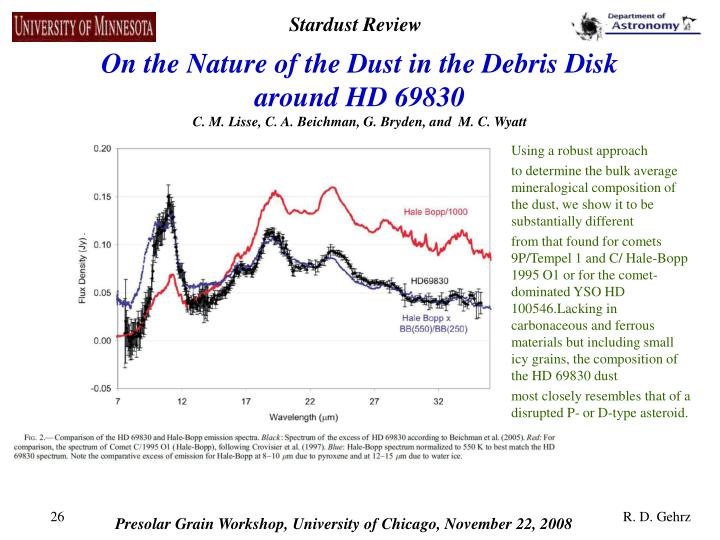 On the Nature of the Dust in the Debris Disk around HD 69830
