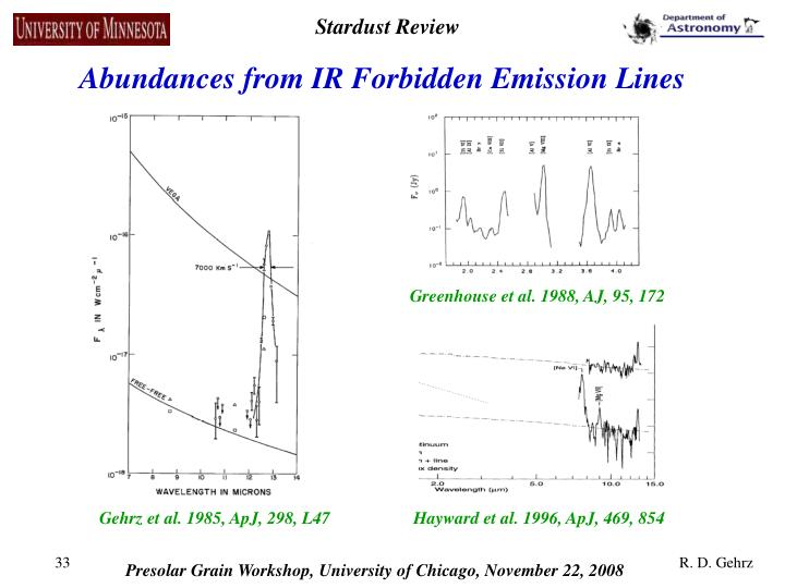 Abundances from IR Forbidden Emission Lines