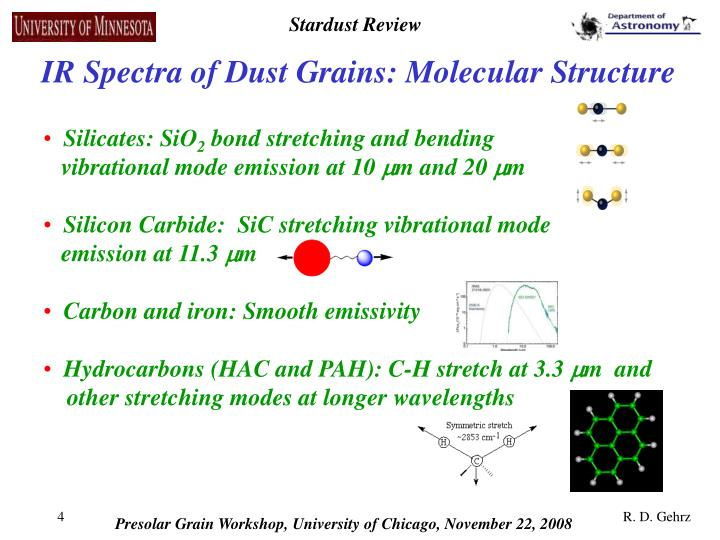 IR Spectra of Dust Grains: Molecular Structure