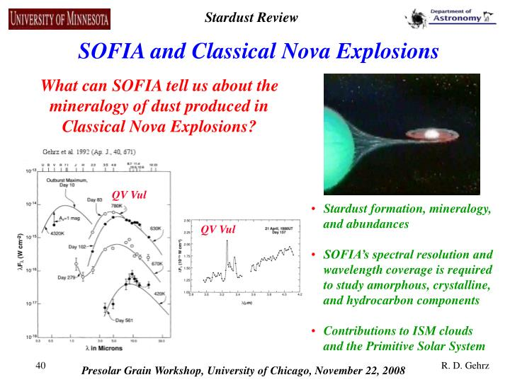 SOFIA and Classical Nova Explosions