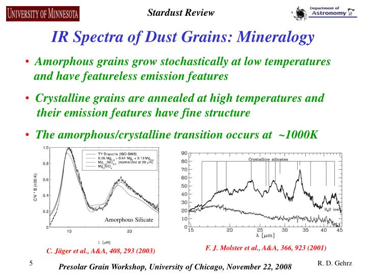 IR Spectra of Dust Grains: Mineralogy