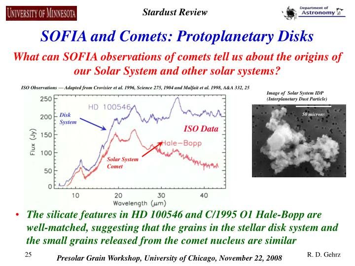 SOFIA and Comets: Protoplanetary Disks