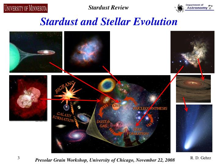Stardust and stellar evolution