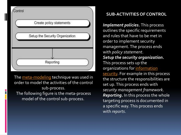 SUB-ACTIVITIES OF CONTROL