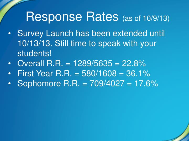 Response rates as of 10 9 13