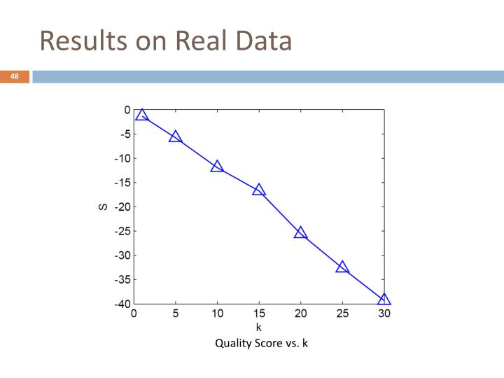 Results on Real Data
