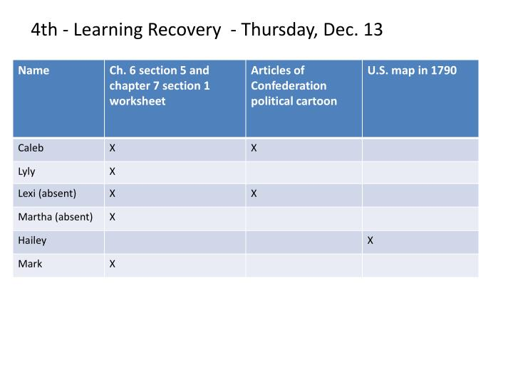 4th - Learning Recovery  - Thursday, Dec. 13