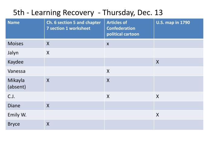 5th - Learning Recovery  - Thursday, Dec. 13