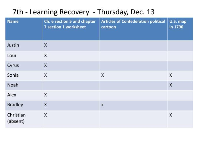 7th - Learning Recovery  - Thursday, Dec. 13