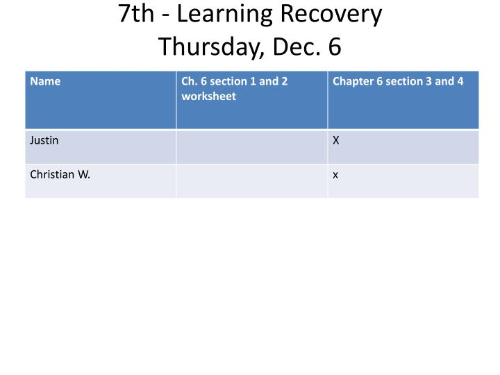 7th - Learning Recovery
