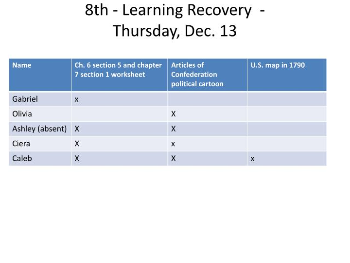 8th - Learning Recovery  -