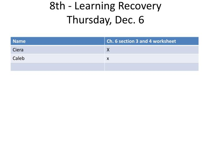 8th - Learning Recovery
