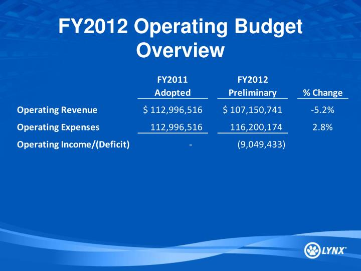 FY2012 Operating Budget Overview