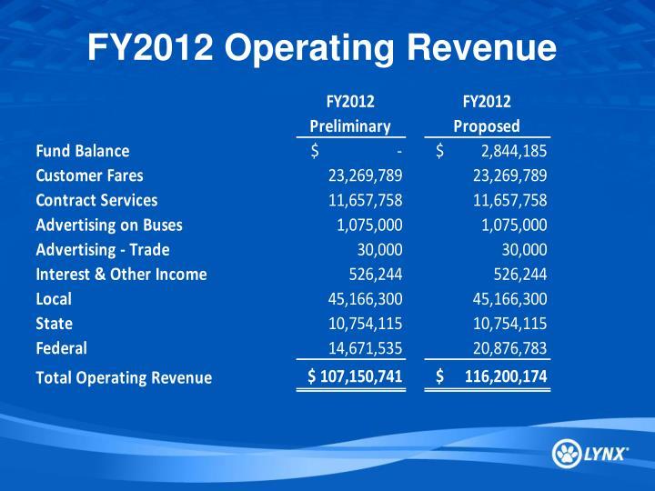 FY2012 Operating Revenue