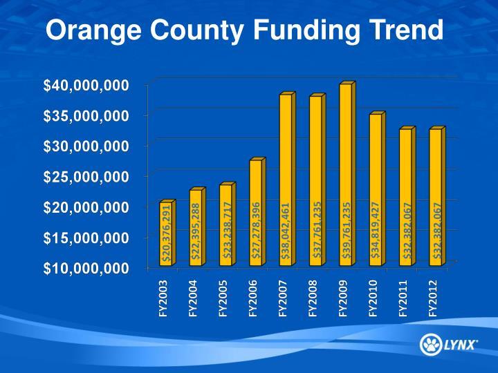 Orange County Funding Trend