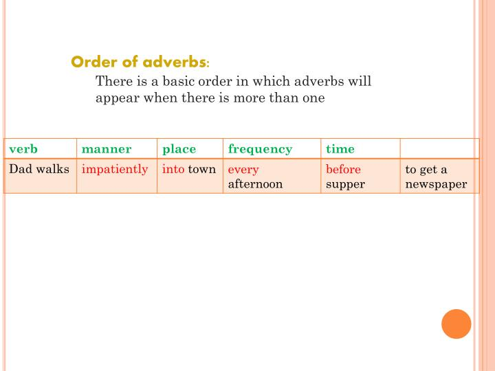 Order of adverbs: