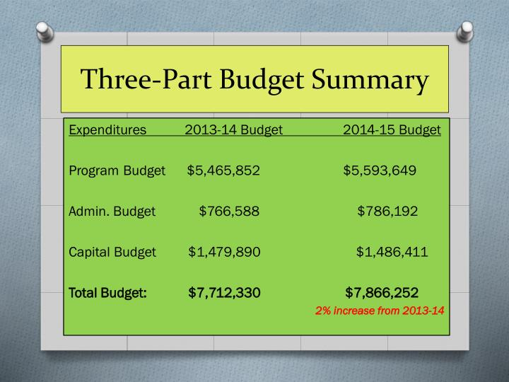 Three-Part Budget Summary
