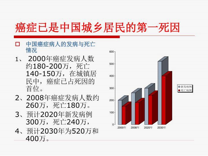 癌症已是中国城乡居民的第一死因