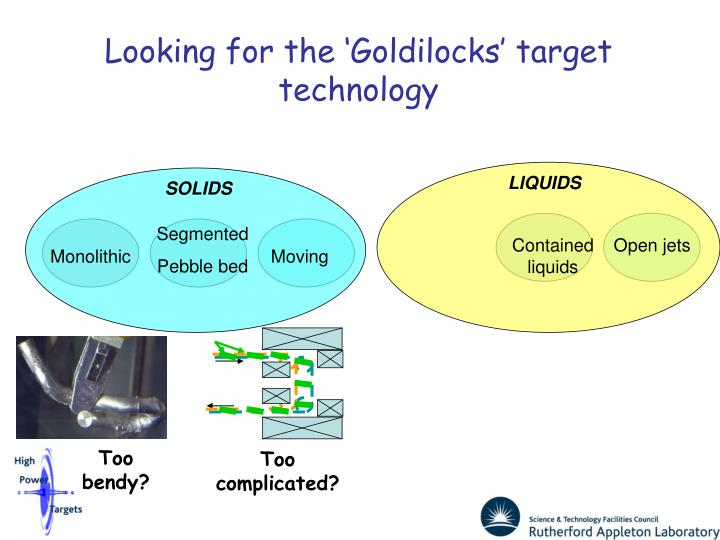 Looking for the 'Goldilocks' target technology