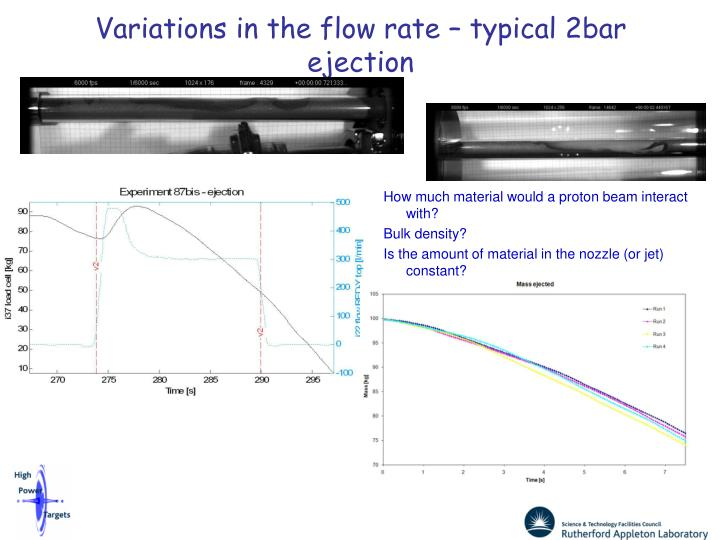Variations in the flow rate – typical 2bar ejection