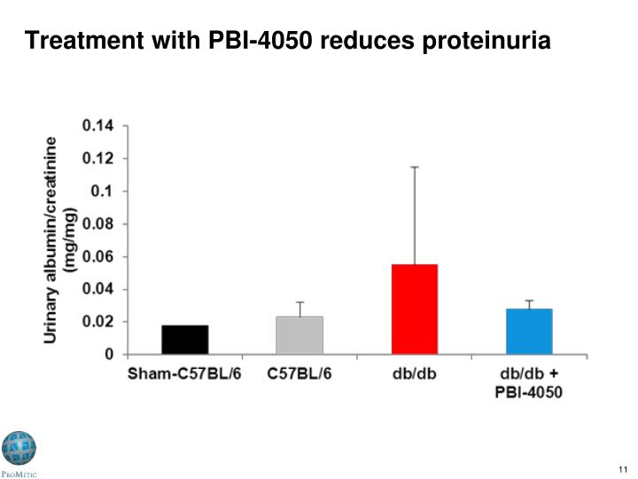 Treatment with PBI-4050 reduces proteinuria