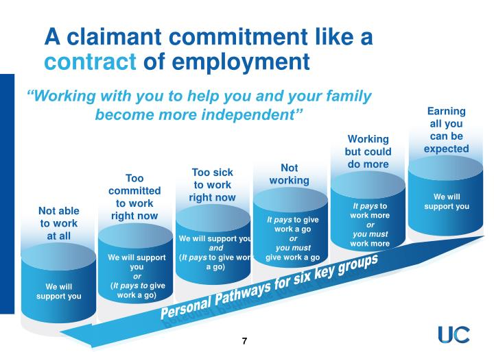 A claimant commitment like a