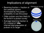 implications of alignment