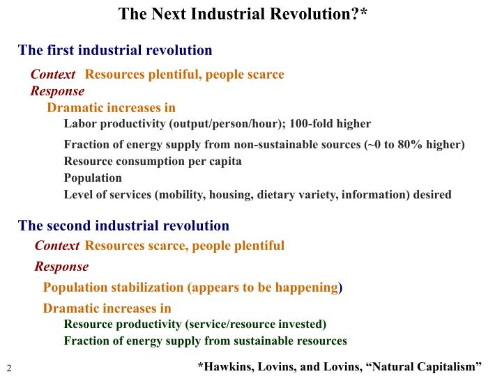 The Next Industrial Revolution?*