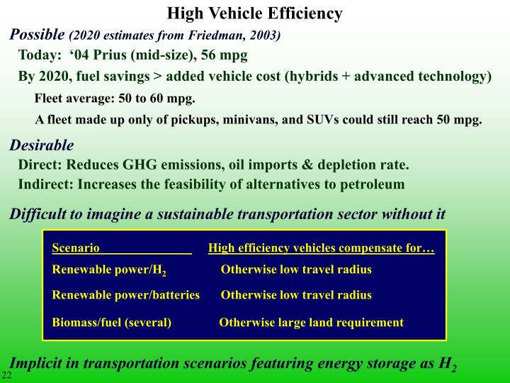 High Vehicle Efficiency