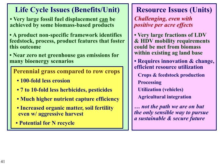 Life Cycle Issues (Benefits/Unit)