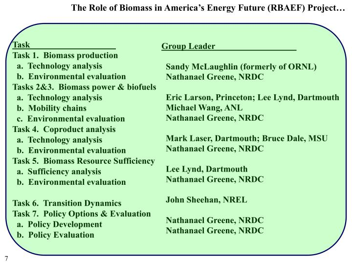 The Role of Biomass in America's Energy Future (RBAEF) Project…