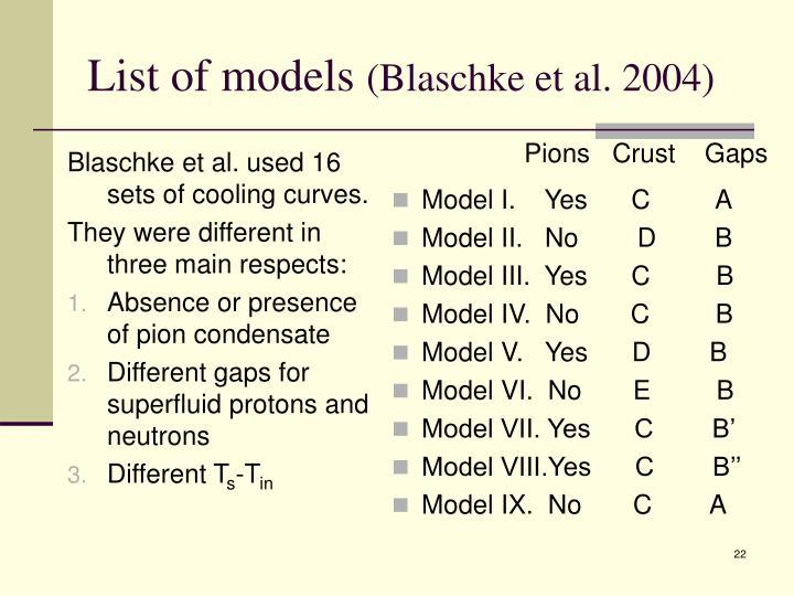 Model I.    Yes      C         A