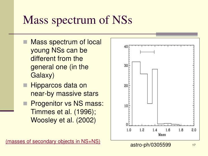 Mass spectrum of NSs