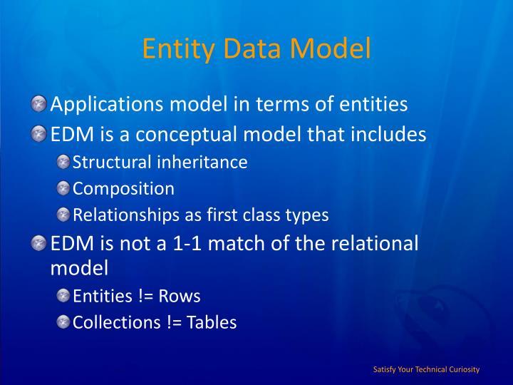 Entity Data Model