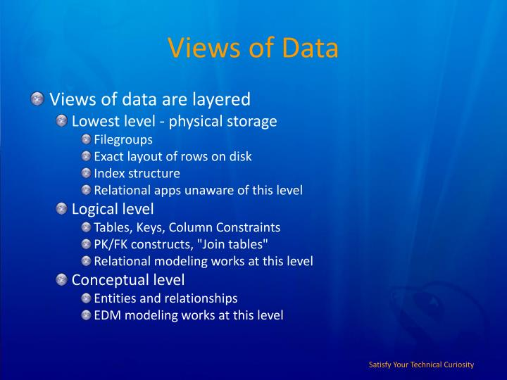 Views of Data