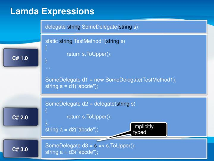 Lamda Expressions