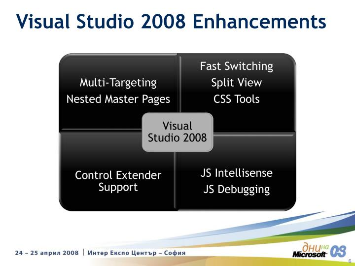 Visual Studio 2008 Enhancements