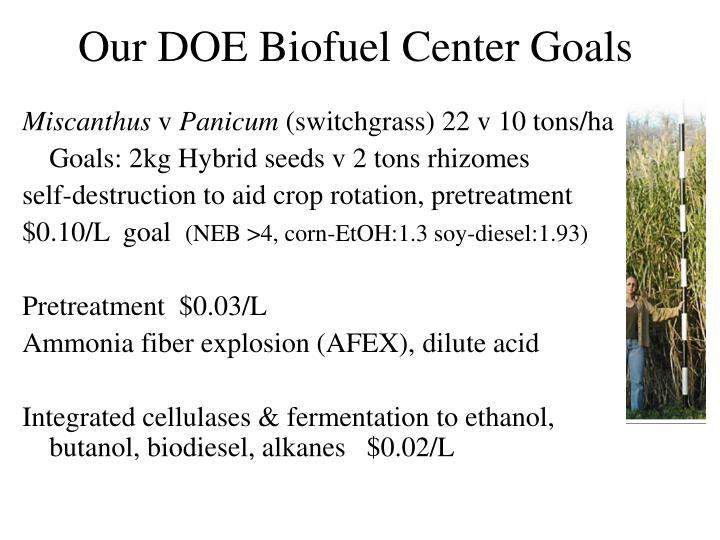 Our DOE Biofuel Center Goals