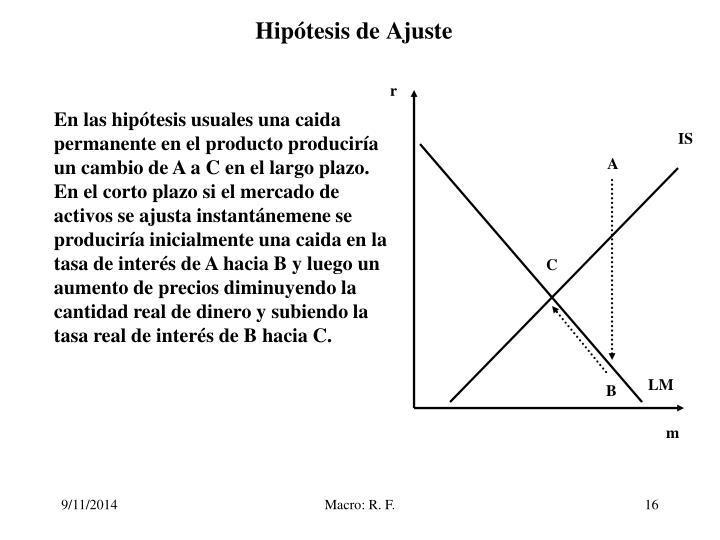 Hipótesis de Ajuste