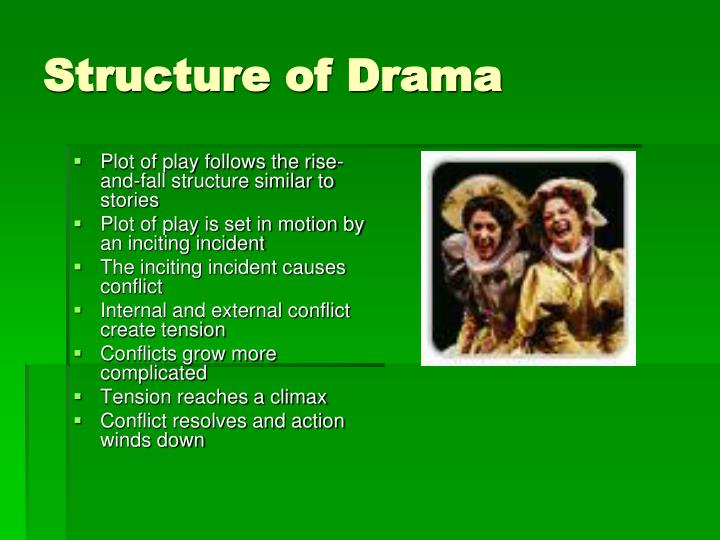 Structure of Drama