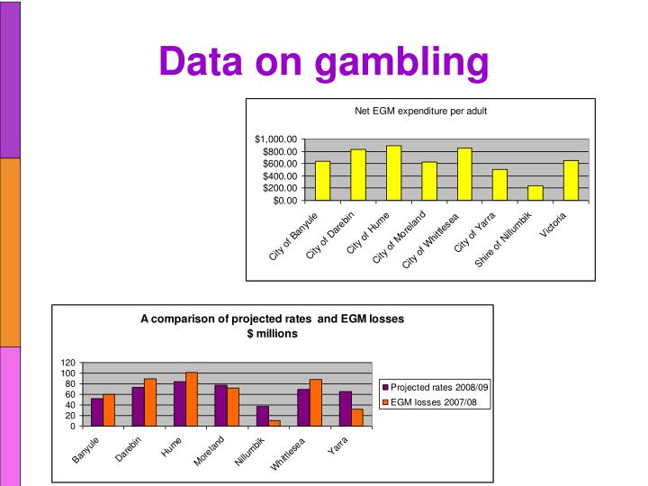 Data on gambling