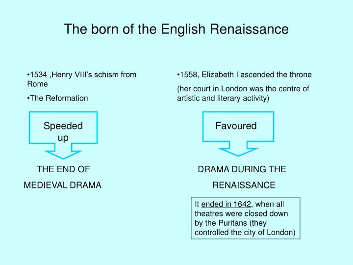 The born of the English Renaissance