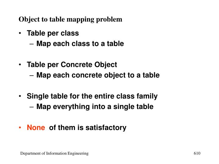 Object to table mapping problem