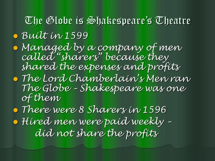 The Globe is Shakespeare's Theatre