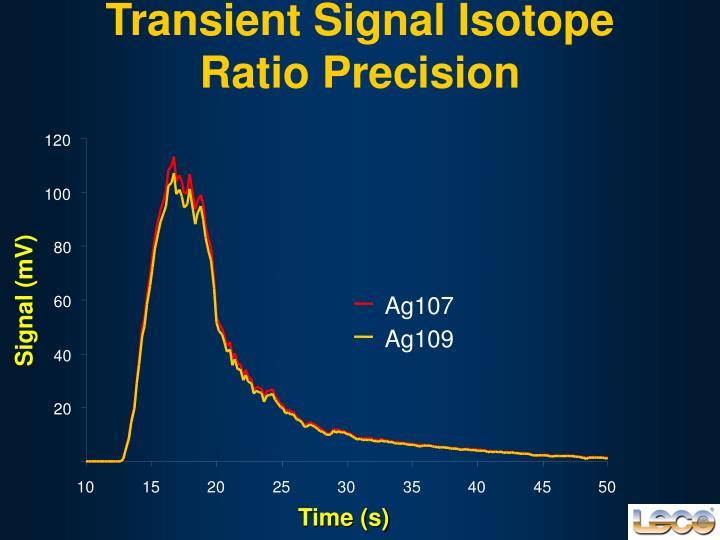 Transient Signal Isotope Ratio Precision
